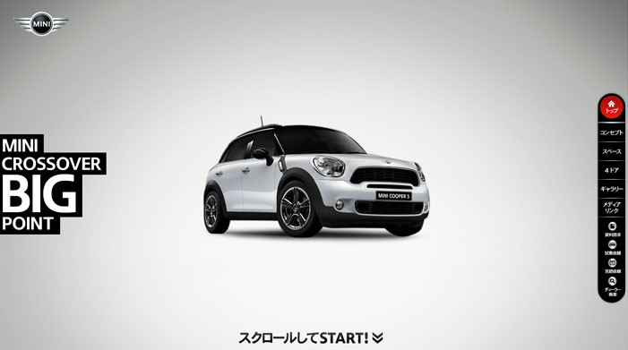MINI CROSSOVER. BIG POINT